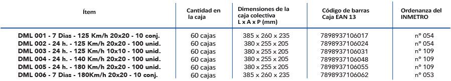 tabela-es